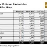 2012_NL28_Länder