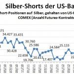 CFTCBankenSilber_01-2013