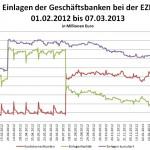 2013_NL10_Banken