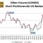 CFTC Banken Silber 03-2013