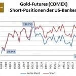 CFTC Banken 05-2013