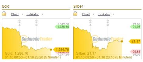 GoldSilber-02.10.13