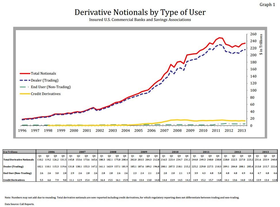 US Derivate