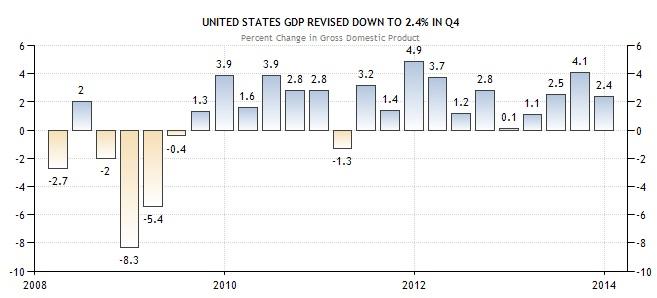 USA BIP
