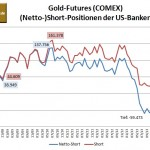 CFTC Gold Bank 07-2014