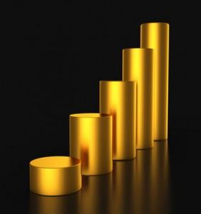 Gold, Prognose