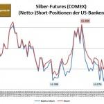 CFTC Banken Silber 09-2014