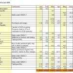 Goldnacfrage Zentralbanken 1HJ 2014 WGC