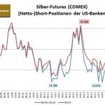 CFTC Banken Silber 10-2014