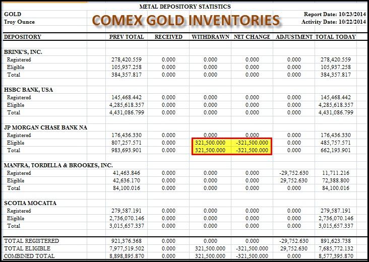 COMEX-GOLD-102314