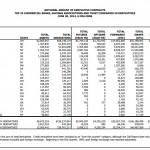 US Derivate Q214 Banken