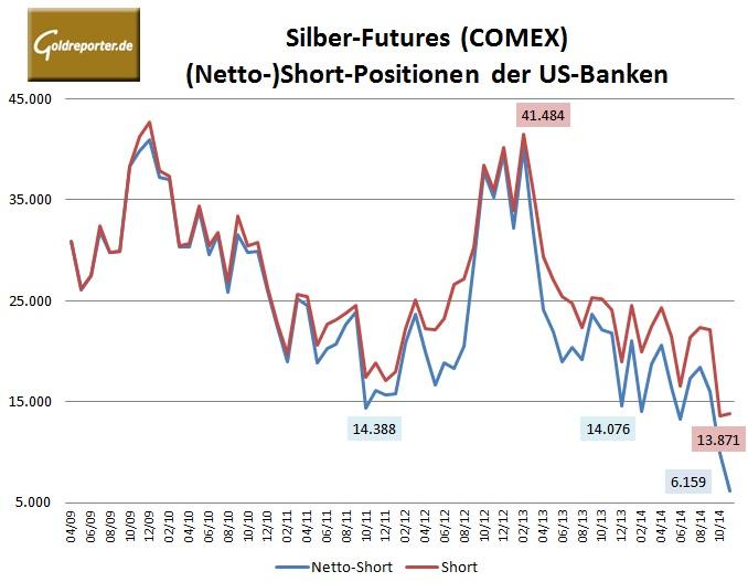 BankPartiSilber 11-2014