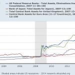 Total-Assets-FED-ECB-BoJ-BoE