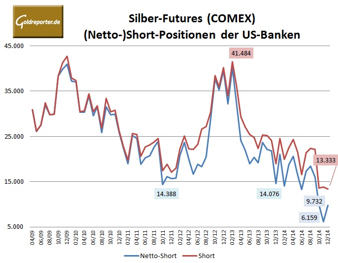 BankParti Silber 12-2014