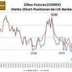 CFTC Bank 03-2015-Silber