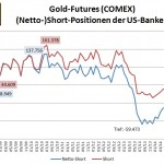 BankParti 04-2015 Gold