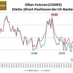 BankParti 04-2015 Silber