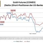 Bank Parti Gold 05-2015