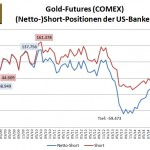 BankParti Gold 08-2015