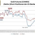 Bank Parti Gold 10-2015