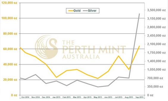 Perth Mint 09-2015
