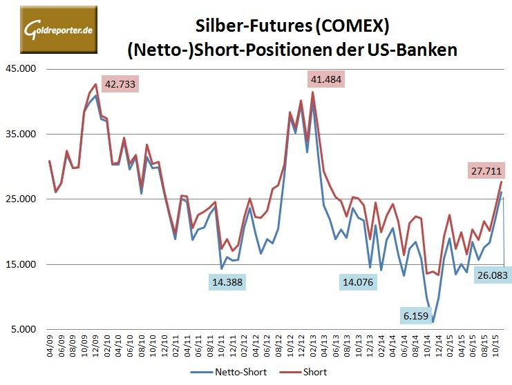 Bank Parti Silber 11-2015