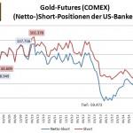 Bank Parti 12-2015 Gold