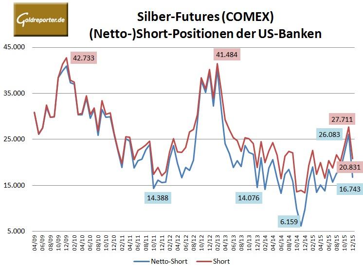Bank Parti 12-2015 Silber