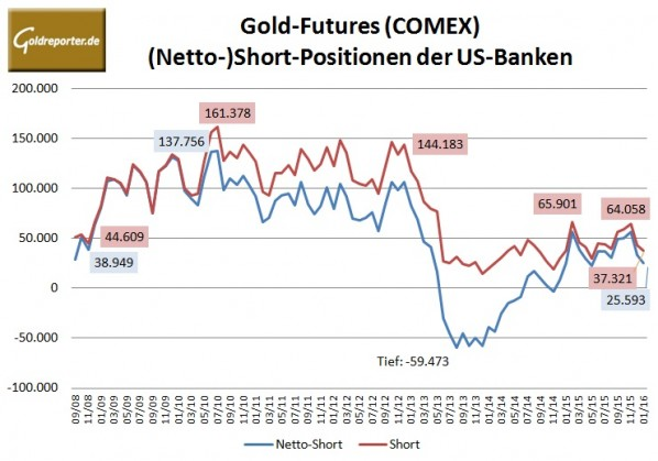 BankParti01-2016-Gold