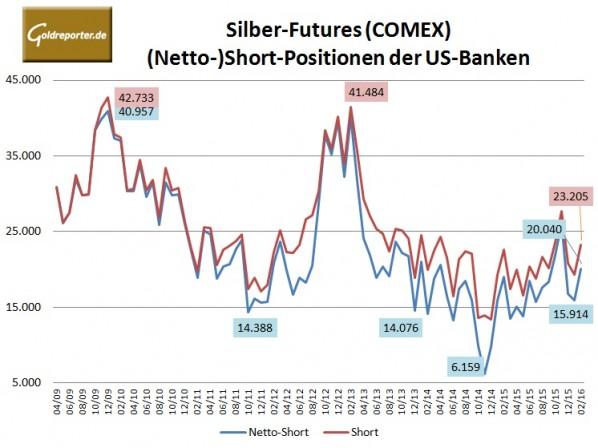 Bank Parti 02-2016 Silber