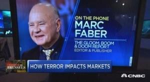 CNBC Faber Gold