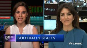 JPM Gold Empfehlung