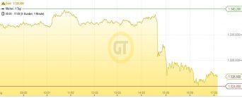 Goldpreis 24.08.16