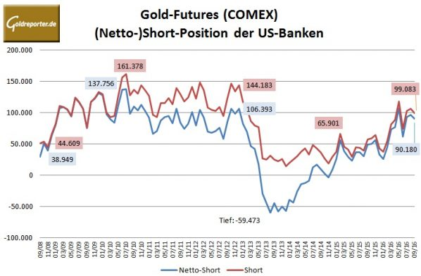 bank-parti-09-2016-gold