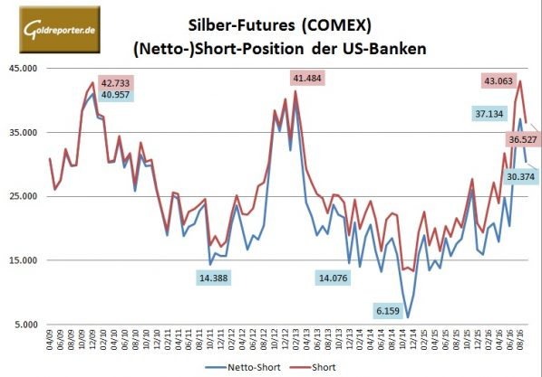 bank-parti-09-2016-silber