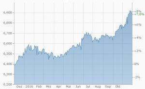 renminbi-dollar-chart