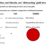 Aktien Gold CPM