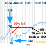 dow_1932_collapse
