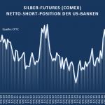 Bank Parti 03-2018 Silber US