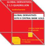 Derivate-Gold-Verhältnis