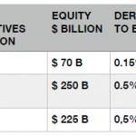 Deutsche-Bank-Derivate-JPM