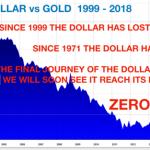 usd_vs_gold-768×313