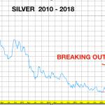 silver_breakout