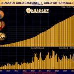 shanghai_gold_exchange-588×450