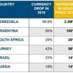 Länder Währung