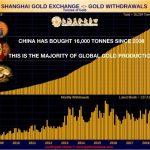 shanghai_gold-589×450