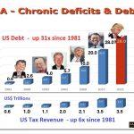 us_deficit