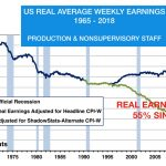 us_earnings