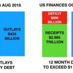 us_finances