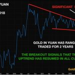gold_yuan